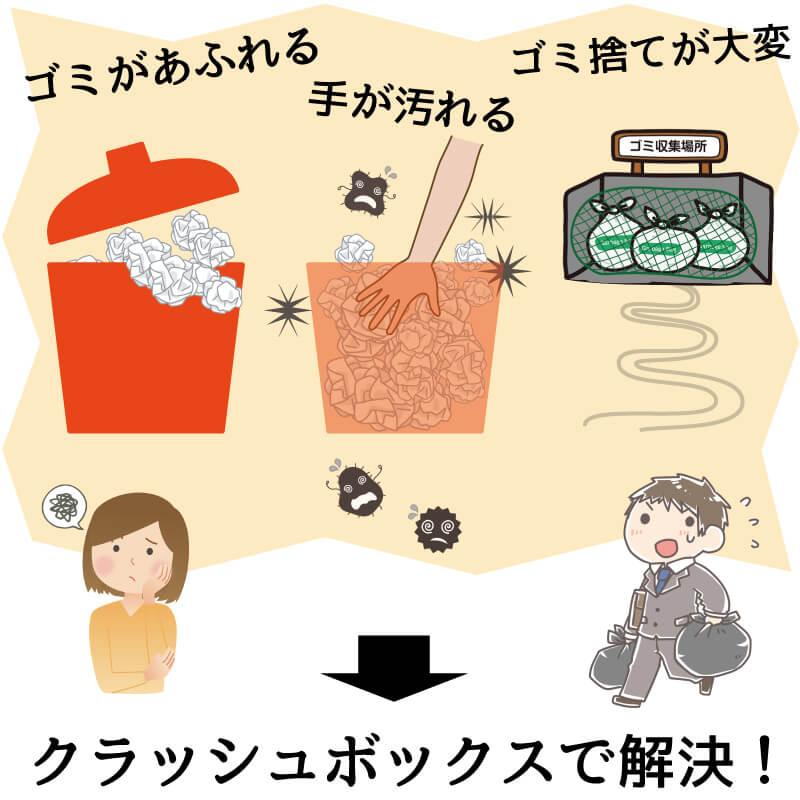 ゴミ箱からゴミがあふれてしまうを解決するゴミ箱「クラッシュボックス」