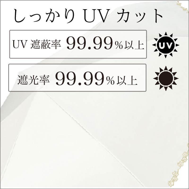 Wpc.折りたたみ日傘 遮光フローラルスカラップmini UVカット UV遮蔽率99.99%以上 遮光率99.99%以上