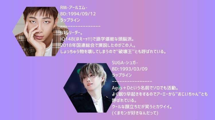 BTSメンバープロフィール